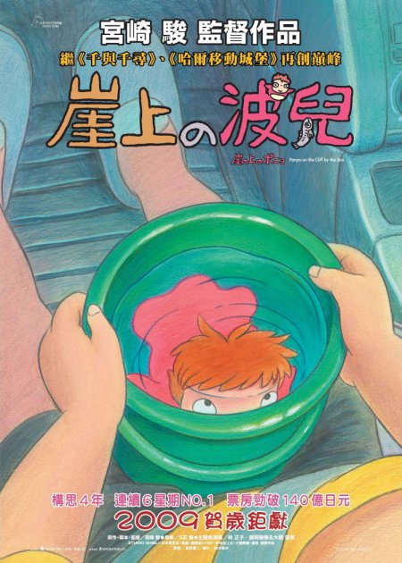 Ponyo on the Cliff by the Sea poster